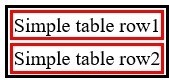 How to add borders to tables?, www.programmingtutorial.in